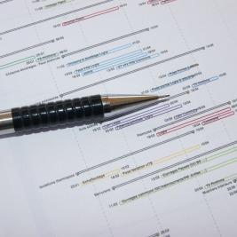 Ordonnancement et planification